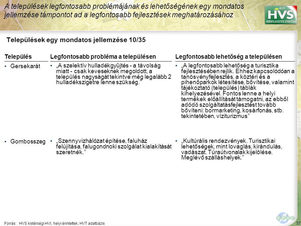57 Települések egy mondatos jellemzése 10/35 A települések legfontosabb problémájának és lehetőségének egy mondatos jellemzése támpontot ad a legfonto