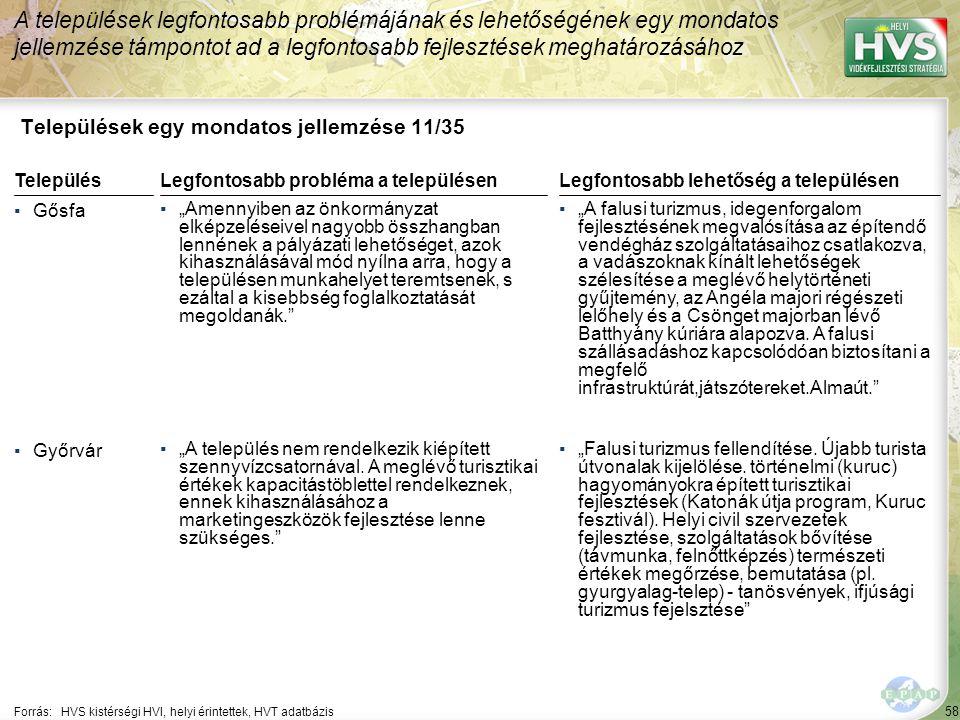 58 Települések egy mondatos jellemzése 11/35 A települések legfontosabb problémájának és lehetőségének egy mondatos jellemzése támpontot ad a legfonto