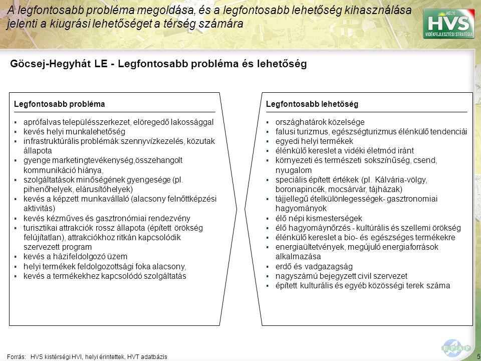 5 Göcsej-Hegyhát LE - Legfontosabb probléma és lehetőség A legfontosabb probléma megoldása, és a legfontosabb lehetőség kihasználása jelenti a kiugrás