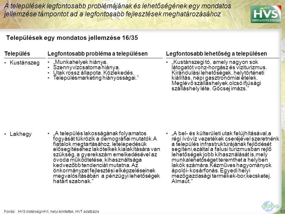 63 Települések egy mondatos jellemzése 16/35 A települések legfontosabb problémájának és lehetőségének egy mondatos jellemzése támpontot ad a legfonto