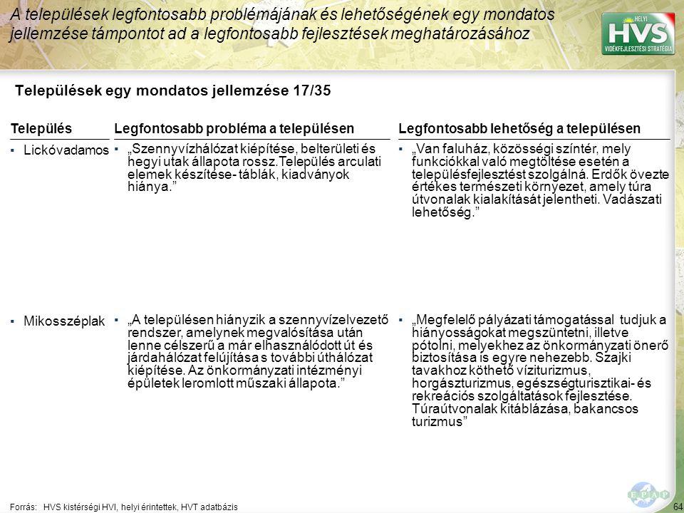 64 Települések egy mondatos jellemzése 17/35 A települések legfontosabb problémájának és lehetőségének egy mondatos jellemzése támpontot ad a legfonto