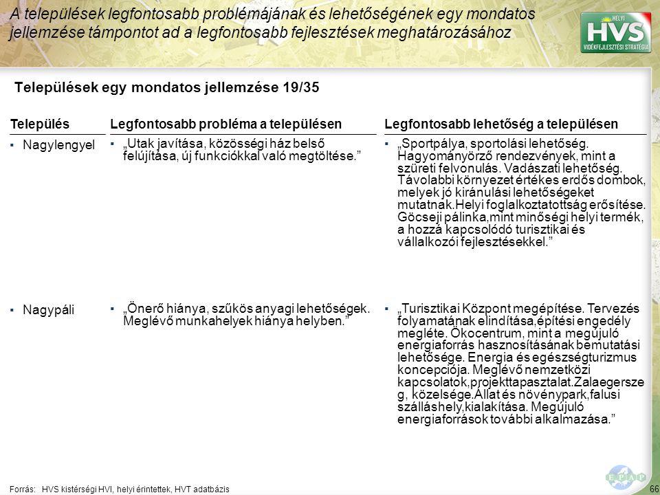 66 Települések egy mondatos jellemzése 19/35 A települések legfontosabb problémájának és lehetőségének egy mondatos jellemzése támpontot ad a legfonto