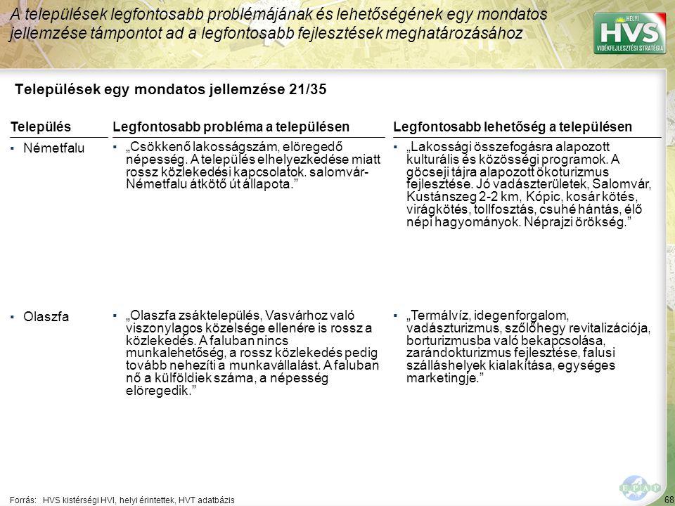 68 Települések egy mondatos jellemzése 21/35 A települések legfontosabb problémájának és lehetőségének egy mondatos jellemzése támpontot ad a legfonto