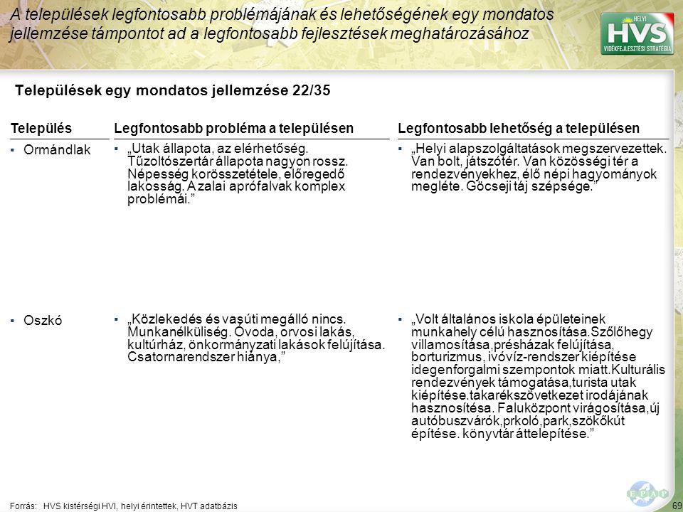 69 Települések egy mondatos jellemzése 22/35 A települések legfontosabb problémájának és lehetőségének egy mondatos jellemzése támpontot ad a legfonto