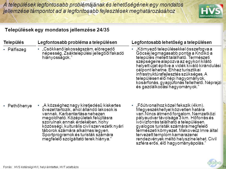 71 Települések egy mondatos jellemzése 24/35 A települések legfontosabb problémájának és lehetőségének egy mondatos jellemzése támpontot ad a legfonto