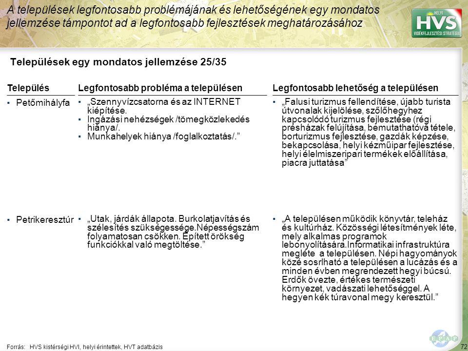 72 Települések egy mondatos jellemzése 25/35 A települések legfontosabb problémájának és lehetőségének egy mondatos jellemzése támpontot ad a legfonto