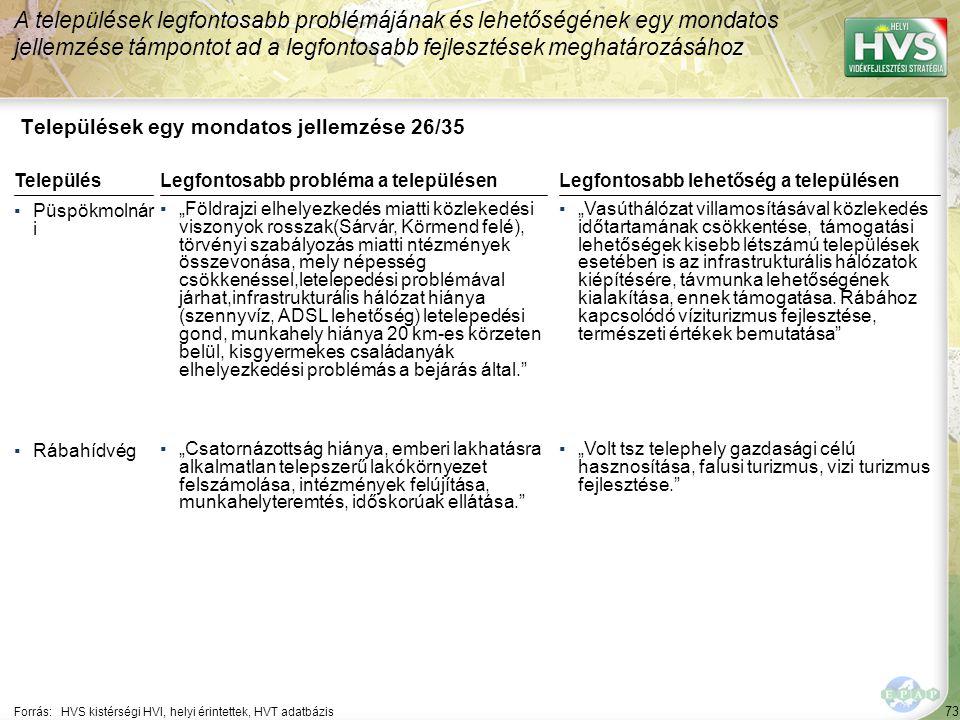 73 Települések egy mondatos jellemzése 26/35 A települések legfontosabb problémájának és lehetőségének egy mondatos jellemzése támpontot ad a legfonto