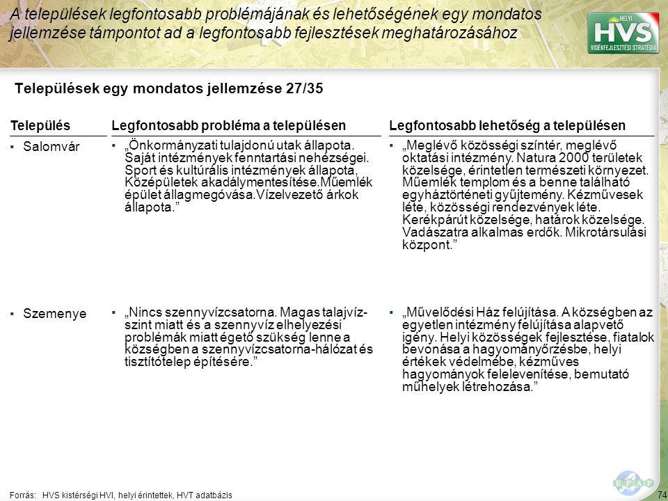 74 Települések egy mondatos jellemzése 27/35 A települések legfontosabb problémájának és lehetőségének egy mondatos jellemzése támpontot ad a legfonto
