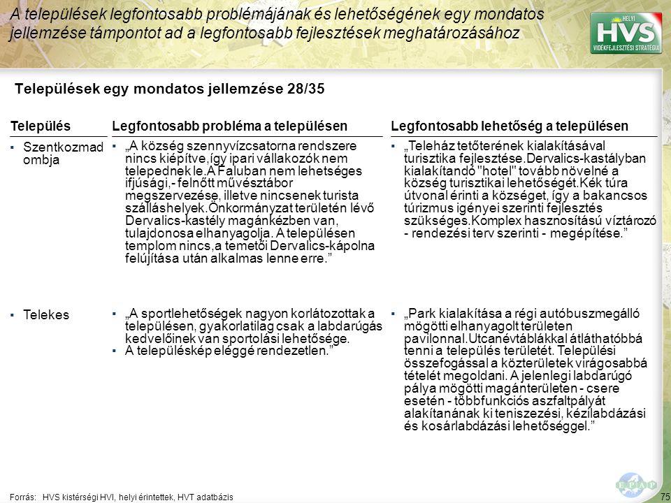 75 Települések egy mondatos jellemzése 28/35 A települések legfontosabb problémájának és lehetőségének egy mondatos jellemzése támpontot ad a legfonto