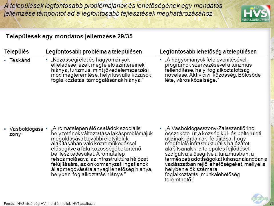 76 Települések egy mondatos jellemzése 29/35 A települések legfontosabb problémájának és lehetőségének egy mondatos jellemzése támpontot ad a legfonto