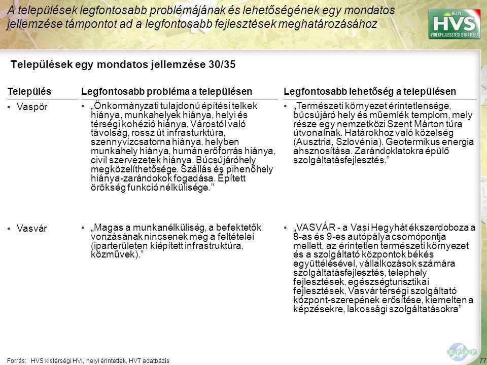 77 Települések egy mondatos jellemzése 30/35 A települések legfontosabb problémájának és lehetőségének egy mondatos jellemzése támpontot ad a legfonto