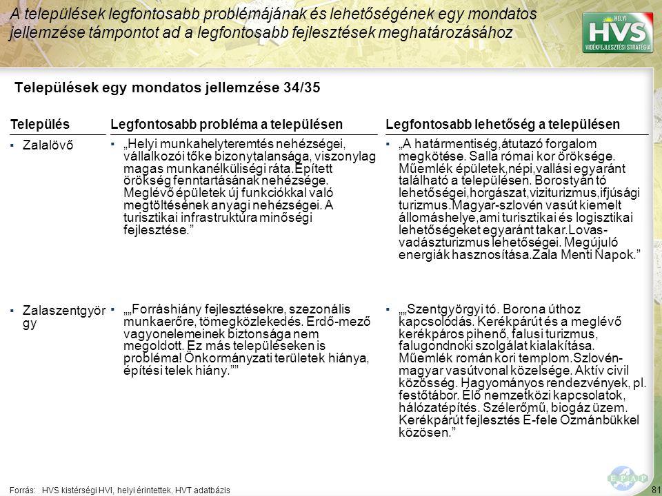 81 Települések egy mondatos jellemzése 34/35 A települések legfontosabb problémájának és lehetőségének egy mondatos jellemzése támpontot ad a legfonto