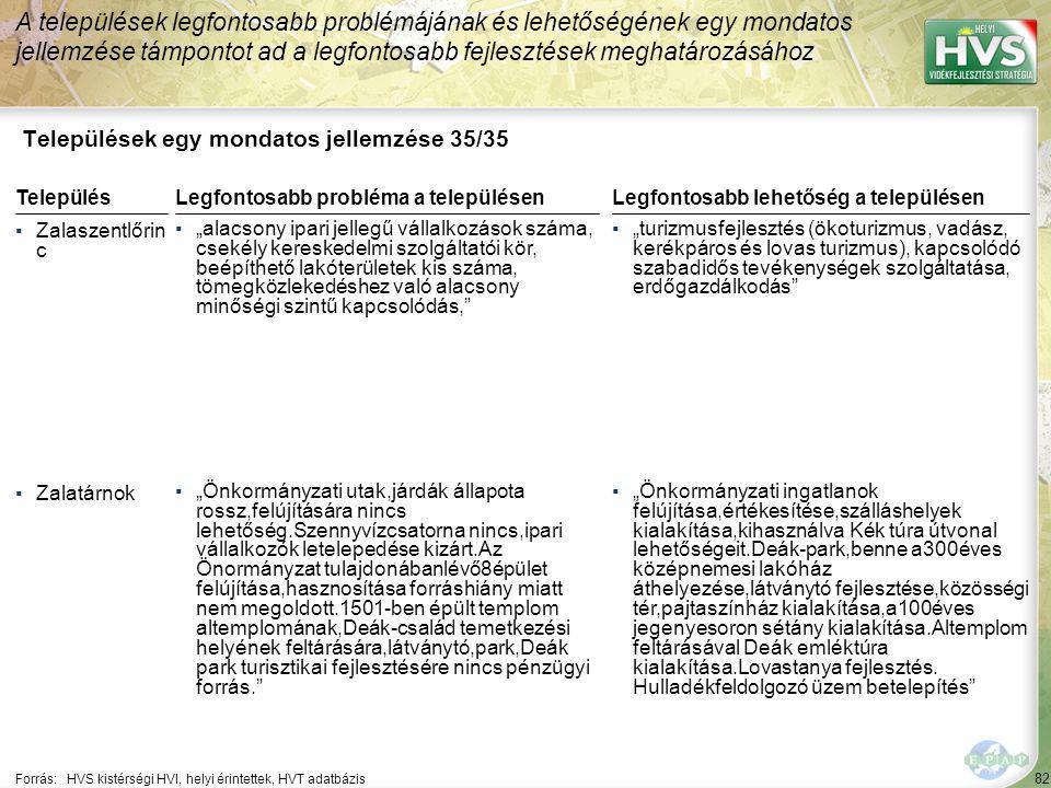 82 Települések egy mondatos jellemzése 35/35 A települések legfontosabb problémájának és lehetőségének egy mondatos jellemzése támpontot ad a legfonto