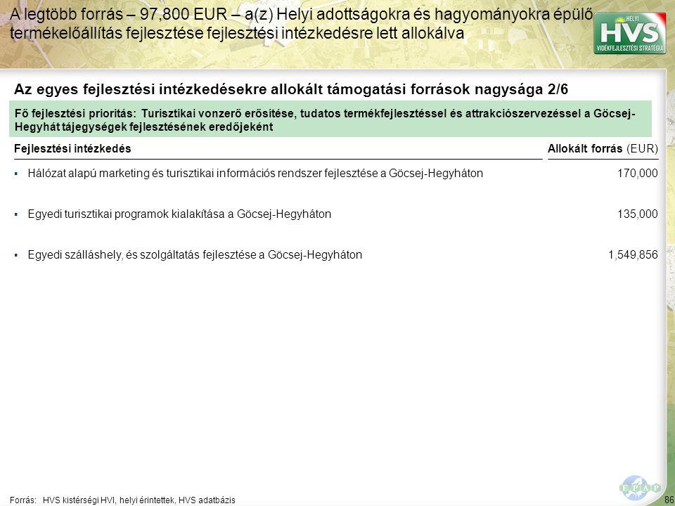 86 ▪Hálózat alapú marketing és turisztikai információs rendszer fejlesztése a Göcsej-Hegyháton Forrás:HVS kistérségi HVI, helyi érintettek, HVS adatbá