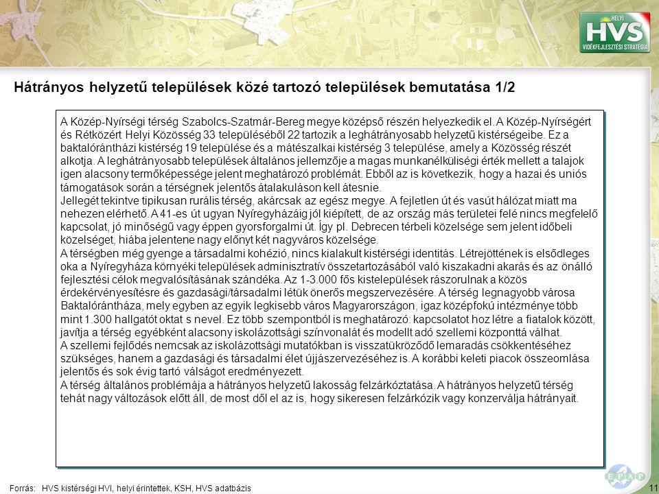 11 A Közép-Nyírségi térség Szabolcs-Szatmár-Bereg megye középső részén helyezkedik el.