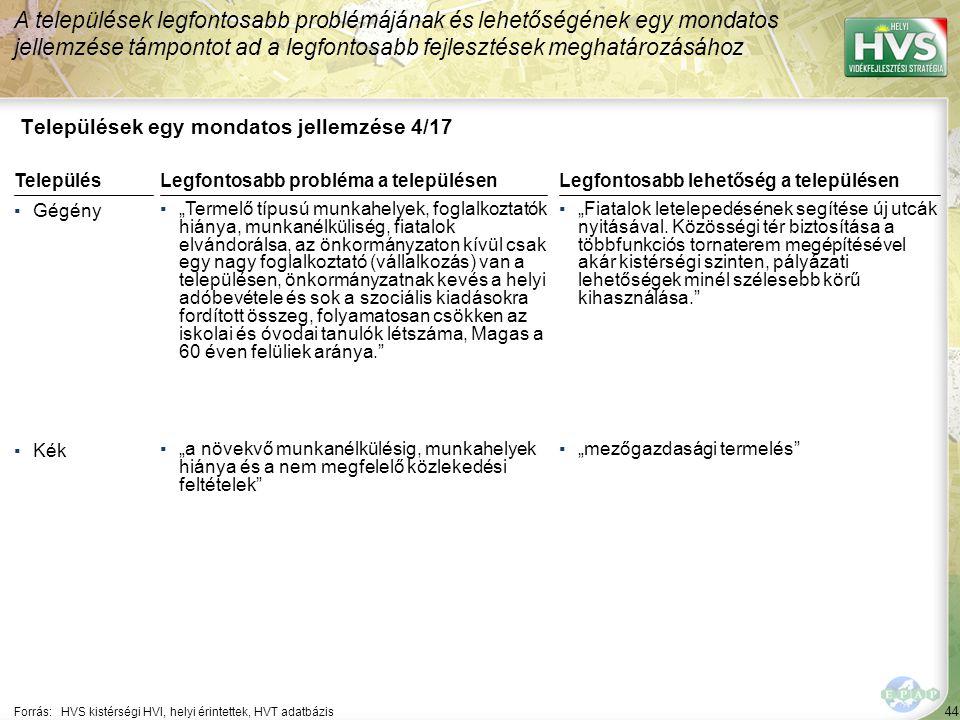 """44 Települések egy mondatos jellemzése 4/17 A települések legfontosabb problémájának és lehetőségének egy mondatos jellemzése támpontot ad a legfontosabb fejlesztések meghatározásához Forrás:HVS kistérségi HVI, helyi érintettek, HVT adatbázis TelepülésLegfontosabb probléma a településen ▪Gégény ▪""""Termelő típusú munkahelyek, foglalkoztatók hiánya, munkanélküliség, fiatalok elvándorálsa, az önkormányzaton kívül csak egy nagy foglalkoztató (vállalkozás) van a településen, önkormányzatnak kevés a helyi adóbevétele és sok a szociális kiadásokra fordított összeg, folyamatosan csökken az iskolai és óvodai tanulók létszáma, Magas a 60 éven felüliek aránya. ▪Kék ▪""""a növekvő munkanélkülésig, munkahelyek hiánya és a nem megfelelő közlekedési feltételek Legfontosabb lehetőség a településen ▪""""Fiatalok letelepedésének segítése új utcák nyitásával."""