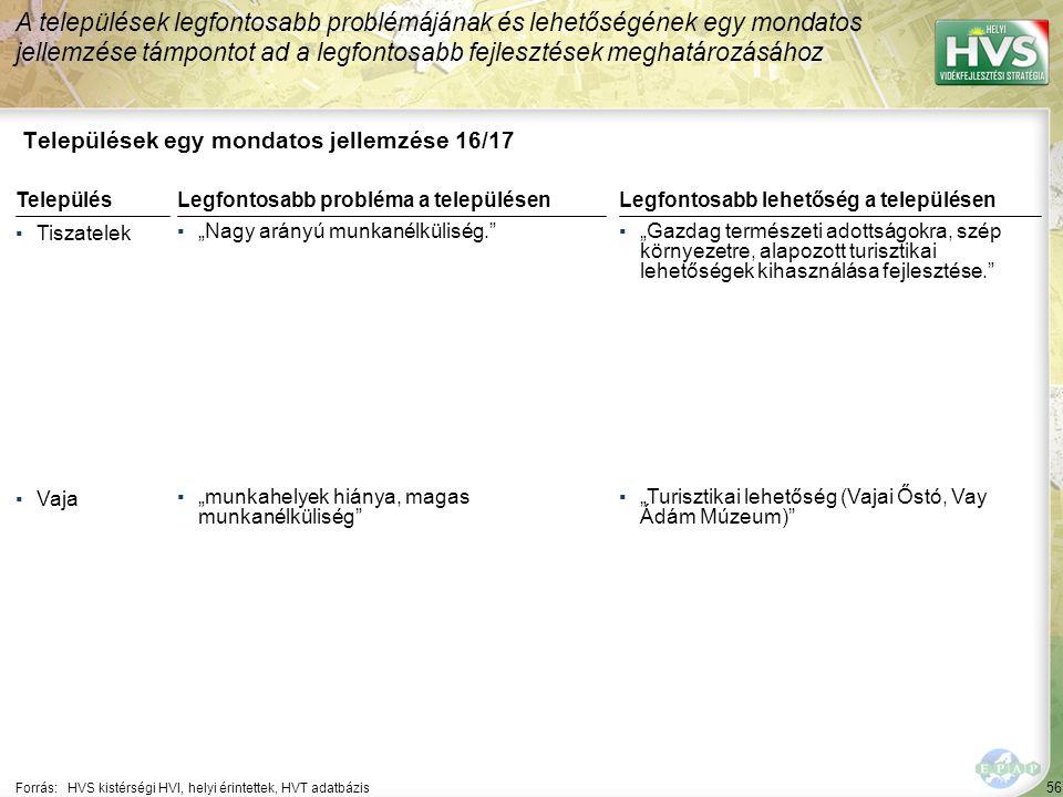 """56 Települések egy mondatos jellemzése 16/17 A települések legfontosabb problémájának és lehetőségének egy mondatos jellemzése támpontot ad a legfontosabb fejlesztések meghatározásához Forrás:HVS kistérségi HVI, helyi érintettek, HVT adatbázis TelepülésLegfontosabb probléma a településen ▪Tiszatelek ▪""""Nagy arányú munkanélküliség. ▪Vaja ▪""""munkahelyek hiánya, magas munkanélküliség Legfontosabb lehetőség a településen ▪""""Gazdag természeti adottságokra, szép környezetre, alapozott turisztikai lehetőségek kihasználása fejlesztése. ▪""""Turisztikai lehetőség (Vajai Őstó, Vay Ádám Múzeum)"""