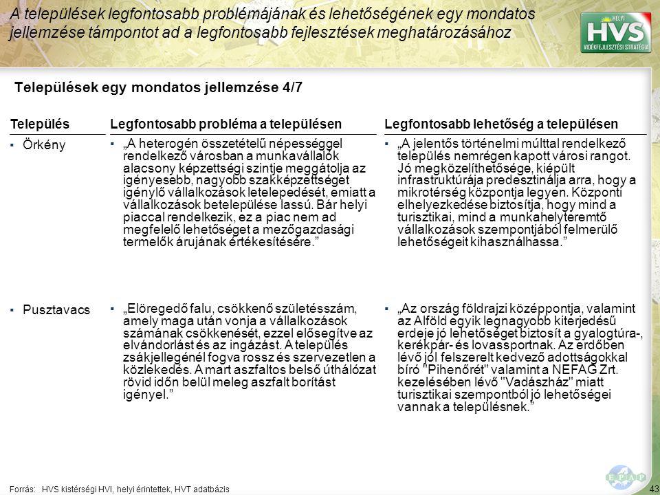 """43 Települések egy mondatos jellemzése 4/7 A települések legfontosabb problémájának és lehetőségének egy mondatos jellemzése támpontot ad a legfontosabb fejlesztések meghatározásához Forrás:HVS kistérségi HVI, helyi érintettek, HVT adatbázis TelepülésLegfontosabb probléma a településen ▪Örkény ▪""""A heterogén összetételű népességgel rendelkező városban a munkavállalók alacsony képzettségi szintje meggátolja az igényesebb, nagyobb szakképzettséget igénylő vállalkozások letelepedését, emiatt a vállalkozások betelepülése lassú."""