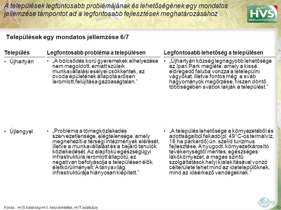"""45 Települések egy mondatos jellemzése 6/7 A települések legfontosabb problémájának és lehetőségének egy mondatos jellemzése támpontot ad a legfontosabb fejlesztések meghatározásához Forrás:HVS kistérségi HVI, helyi érintettek, HVT adatbázis TelepülésLegfontosabb probléma a településen ▪Újhartyán ▪""""A bölcsődés korú gyeremekek elhelyezése nem megoldott, emiatt szüleik munkavállalási esélyei csökkentek, az óvoda épületének állapota erősen leromlott,felújítása gazdaságtalan. ▪Újlengyel ▪""""Probléma a tömegközlekedés szervezetlensége, elégtelensége, amely megnehezíti a térségi intézmények elérését, illetve a munkavállalást és a bejáró tanulók közlekedését."""