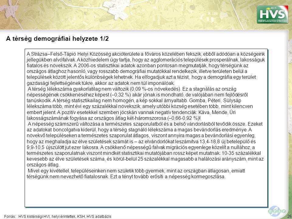 26 A Strázsa–Felső-Tápió Helyi Közösség akcióterülete a főváros közelében fekszik, ebből adódóan a községeink jellegükben alvófalvak.