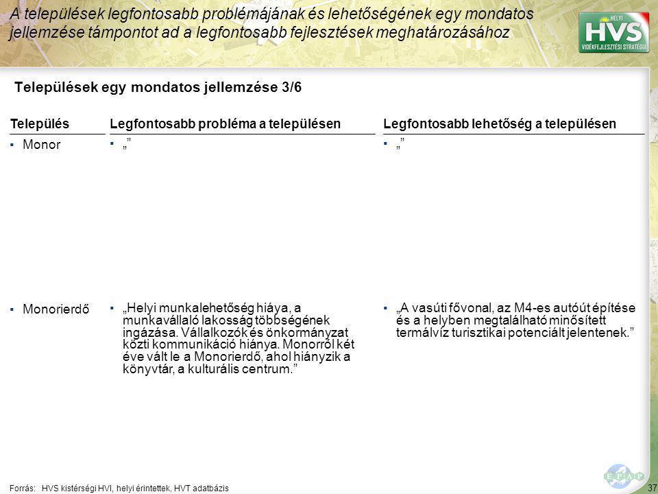 """37 Települések egy mondatos jellemzése 3/6 A települések legfontosabb problémájának és lehetőségének egy mondatos jellemzése támpontot ad a legfontosabb fejlesztések meghatározásához Forrás:HVS kistérségi HVI, helyi érintettek, HVT adatbázis TelepülésLegfontosabb probléma a településen ▪Monor ▪"""" ▪Monorierdő ▪""""Helyi munkalehetőség hiáya, a munkavállaló lakosság többségének ingázása."""