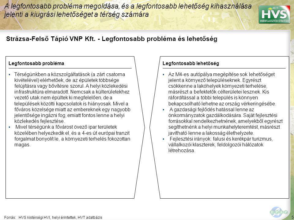 """56 A 10 legfontosabb gazdaságfejlesztési megoldási javaslat 5/10 Forrás:HVS kistérségi HVI, helyi érintettek, HVS adatbázis Szektor ▪""""Szálláshely-szolgáltatás és vendéglátás A 10 legfontosabb gazdaságfejlesztési megoldási javaslatból a legtöbb – 6 db – a(z) Szálláshely-szolgáltatás és vendéglátás szektorhoz kapcsolódik 5 ▪""""Színvonalas térségi borturizmushoz szükséges minősítési rendszer és arculati elemek kidolgozása."""