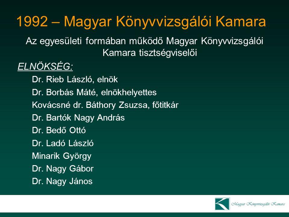 2011 – Magyar Könyvvizsgálói Kamara Oktatási bizottság Homor József Dr.