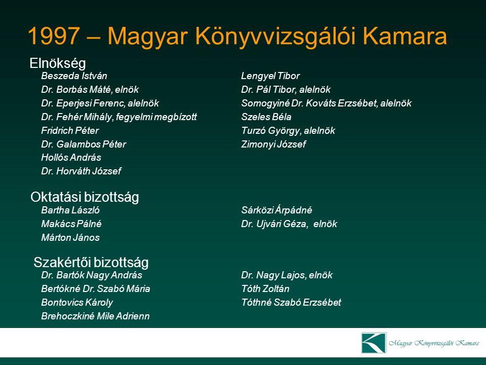 1997 – Magyar Könyvvizsgálói Kamara Ellenőrző bizottság Dr.