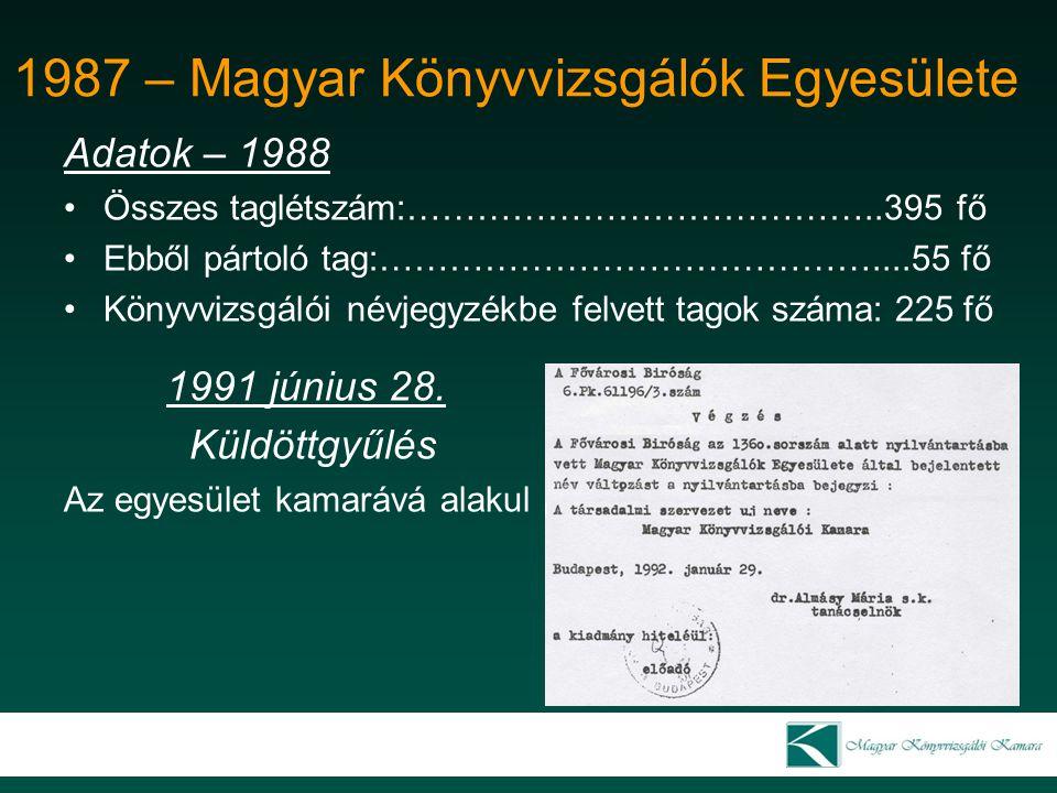 1987 – Magyar Könyvvizsgálók Egyesülete Adatok – 1988 Összes taglétszám:…………………………………..395 fő Ebből pártoló tag:……………………………………....55 fő Könyvvizsgálói névjegyzékbe felvett tagok száma: 225 fő 1991 június 28.