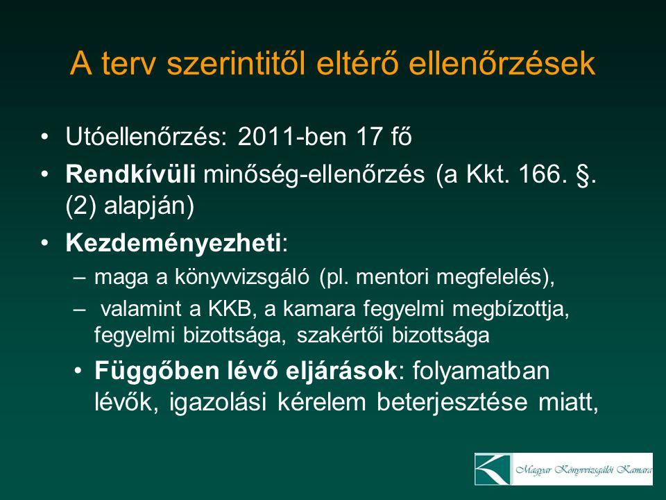A terv szerintitől eltérő ellenőrzések Utóellenőrzés: 2011-ben 17 fő Rendkívüli minőség-ellenőrzés (a Kkt. 166. §. (2) alapján) Kezdeményezheti: –maga