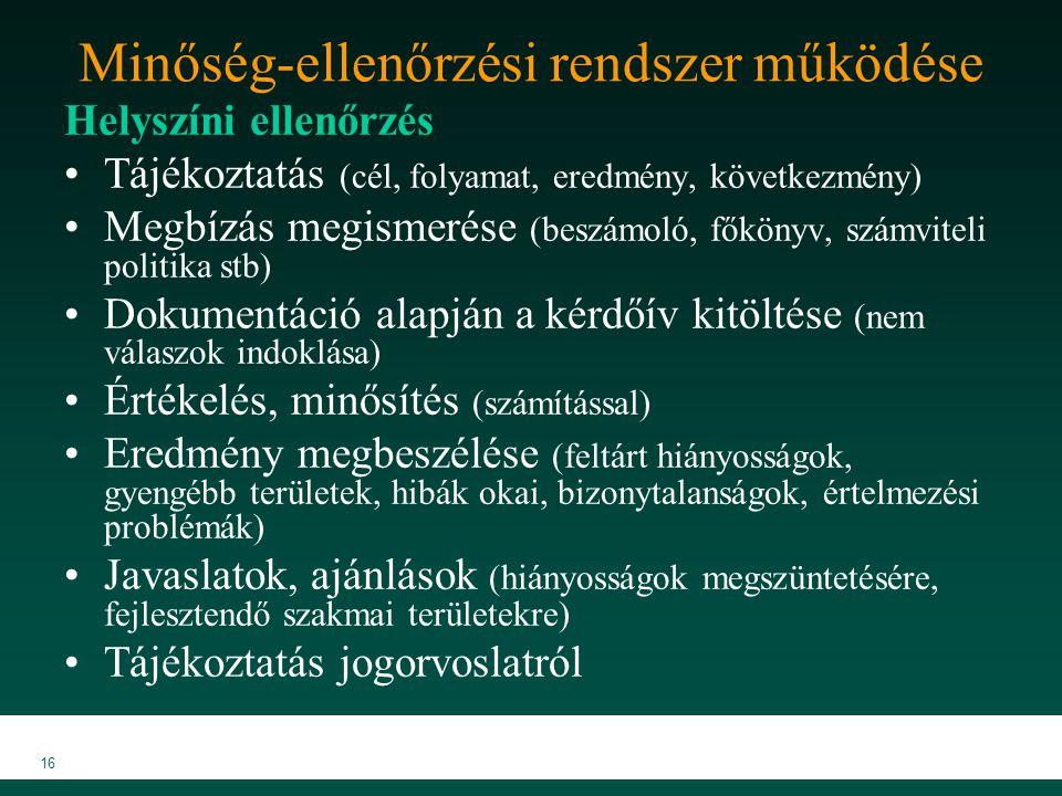 MKVK MEB 2007 16 Minőség-ellenőrzési rendszer működése Helyszíni ellenőrzés Tájékoztatás (cél, folyamat, eredmény, következmény) Megbízás megismerése