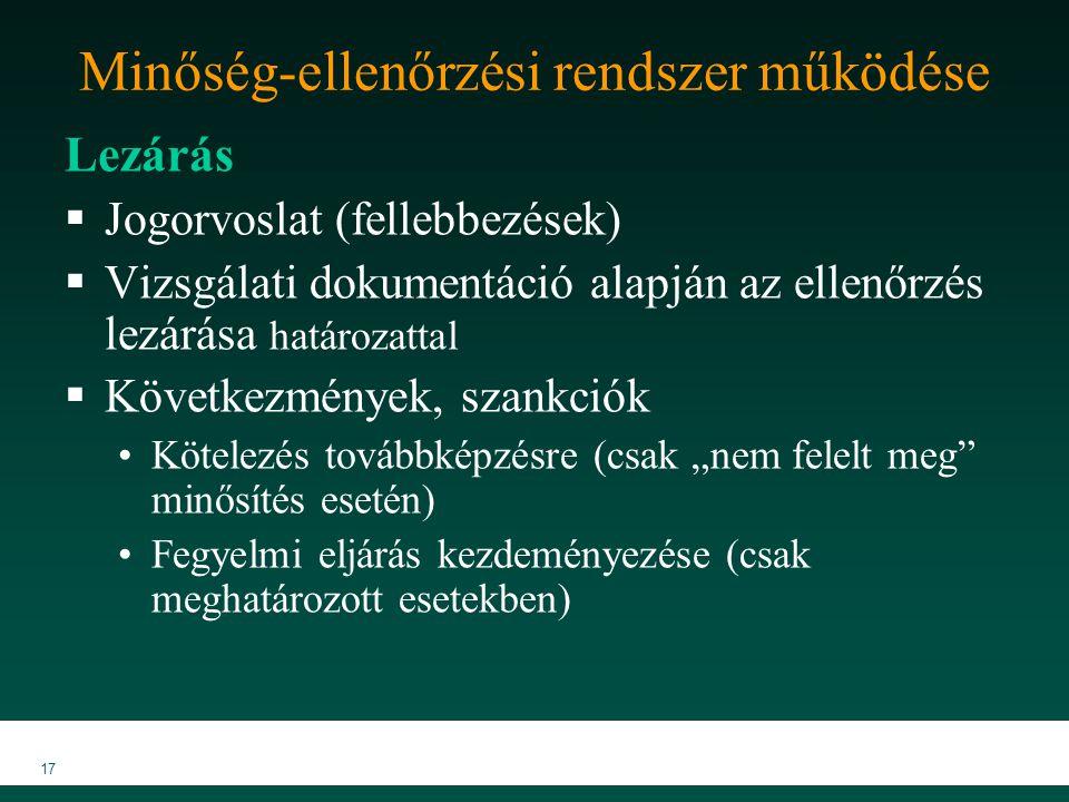 MKVK MEB 2007 17 Minőség-ellenőrzési rendszer működése Lezárás  Jogorvoslat (fellebbezések)  Vizsgálati dokumentáció alapján az ellenőrzés lezárása