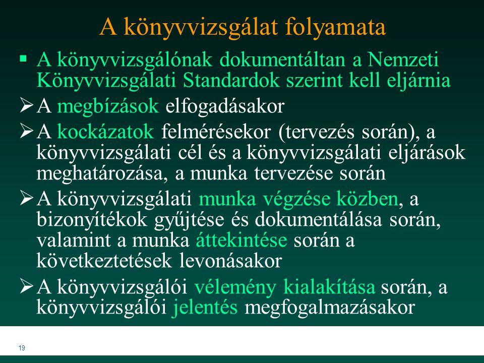 MKVK MEB 2007 19 A könyvvizsgálat folyamata  A könyvvizsgálónak dokumentáltan a Nemzeti Könyvvizsgálati Standardok szerint kell eljárnia  A megbízás