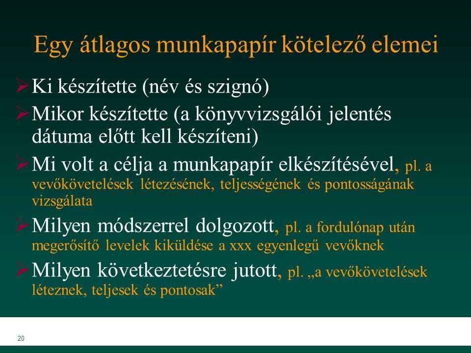 MKVK MEB 2007 20 Egy átlagos munkapapír kötelező elemei  Ki készítette (név és szignó)  Mikor készítette (a könyvvizsgálói jelentés dátuma előtt kel