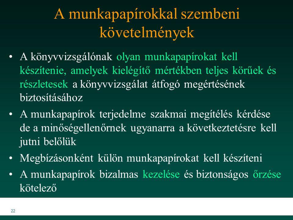MKVK MEB 2007 22 A munkapapírokkal szembeni követelmények A könyvvizsgálónak olyan munkapapírokat kell készítenie, amelyek kielégítő mértékben teljes
