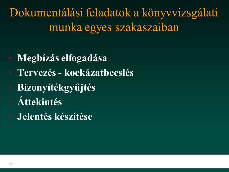 MKVK MEB 2007 27 Dokumentálási feladatok a könyvvizsgálati munka egyes szakaszaiban Megbízás elfogadása Tervezés - kockázatbecslés Bizonyítékgyűjtés Á