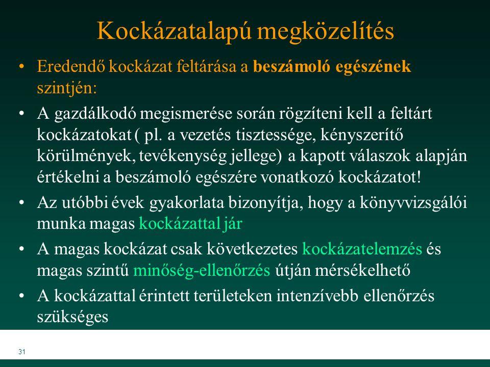 MKVK MEB 2007 31 Kockázatalapú megközelítés Eredendő kockázat feltárása a beszámoló egészének szintjén: A gazdálkodó megismerése során rögzíteni kell