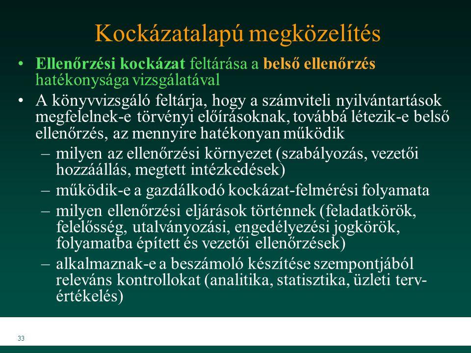 MKVK MEB 2007 33 Kockázatalapú megközelítés Ellenőrzési kockázat feltárása a belső ellenőrzés hatékonysága vizsgálatával A könyvvizsgáló feltárja, hog