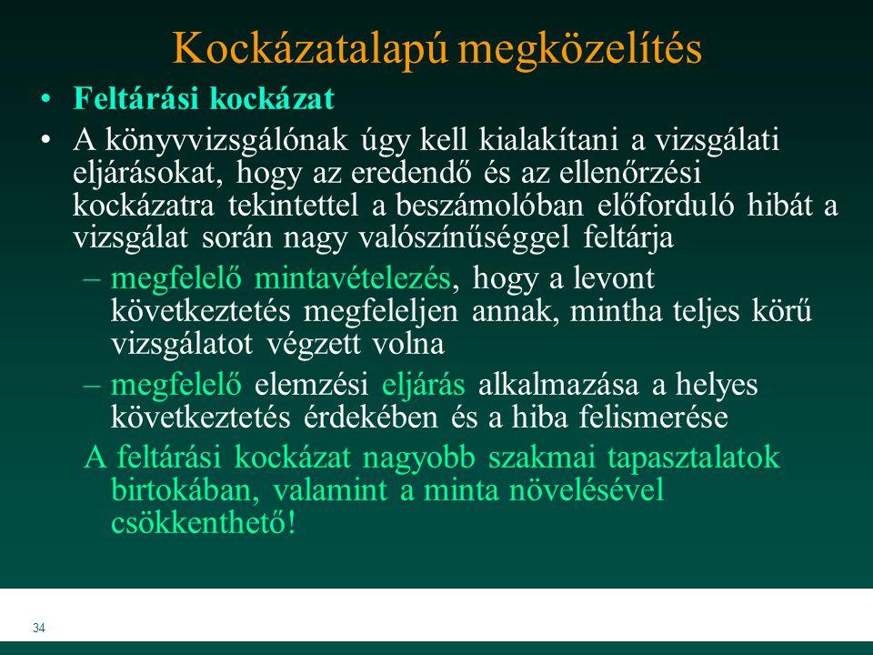 MKVK MEB 2007 34 Kockázatalapú megközelítés Feltárási kockázat A könyvvizsgálónak úgy kell kialakítani a vizsgálati eljárásokat, hogy az eredendő és a