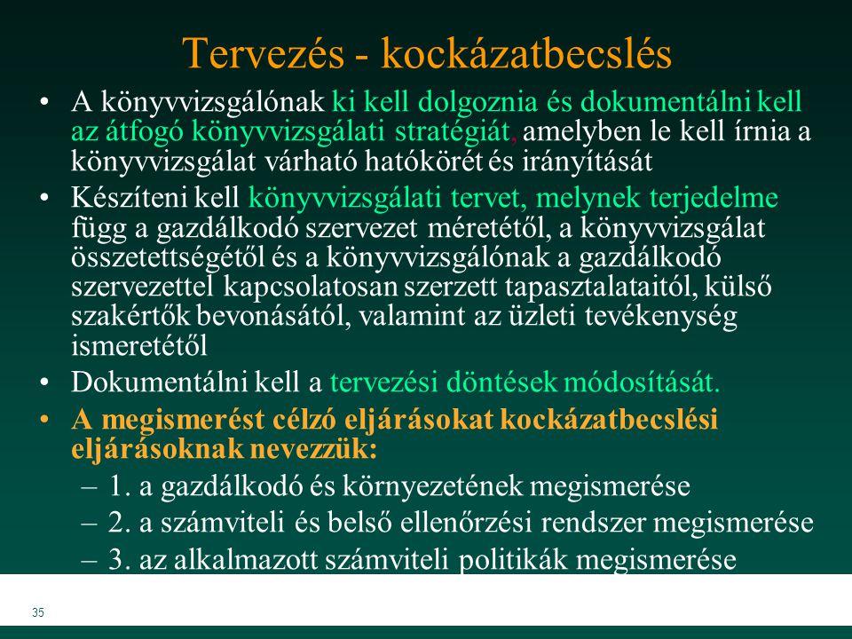MKVK MEB 2007 35 Tervezés - kockázatbecslés A könyvvizsgálónak ki kell dolgoznia és dokumentálni kell az átfogó könyvvizsgálati stratégiát, amelyben l