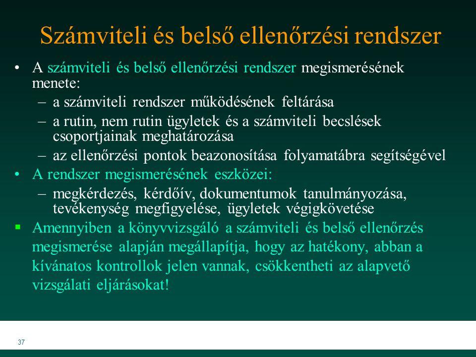 MKVK MEB 2007 37 Számviteli és belső ellenőrzési rendszer A számviteli és belső ellenőrzési rendszer megismerésének menete: –a számviteli rendszer műk
