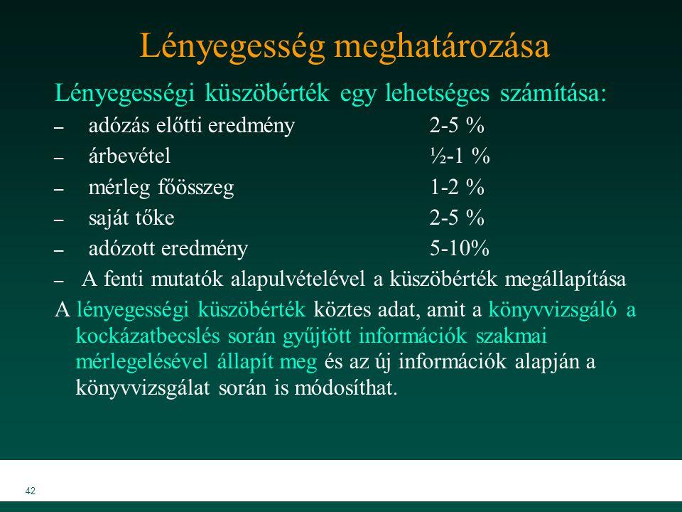 MKVK MEB 2007 42 Lényegesség meghatározása Lényegességi küszöbérték egy lehetséges számítása: – adózás előtti eredmény2-5 % – árbevétel½-1 % – mérleg