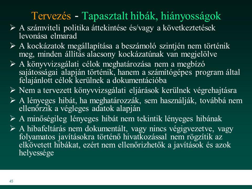 MKVK MEB 2007 45 Tervezés - Tapasztalt hibák, hiányosságok  A számviteli politika áttekintése és/vagy a következtetések levonása elmarad  A kockázat