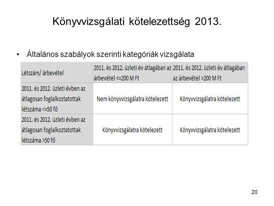 20 Könyvvizsgálati kötelezettség 2013. Általános szabályok szerinti kategóriák vizsgálata