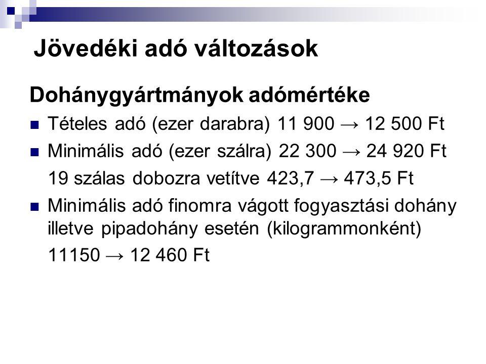 Jövedéki adó változások Dohánygyártmányok adómértéke Tételes adó (ezer darabra) 11 900 → 12 500 Ft Minimális adó (ezer szálra) 22 300 → 24 920 Ft 19 s