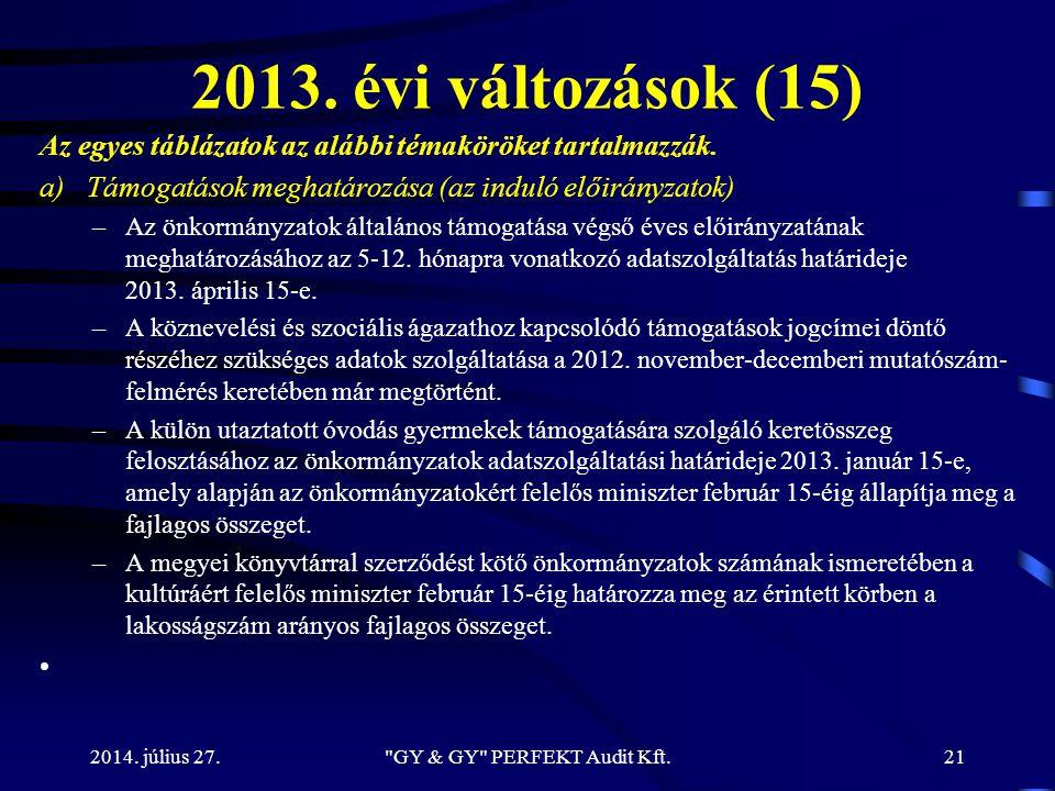 2013. évi változások (15) Az egyes táblázatok az alábbi témaköröket tartalmazzák. a) Támogatások meghatározása (az induló előirányzatok) –Az önkormány