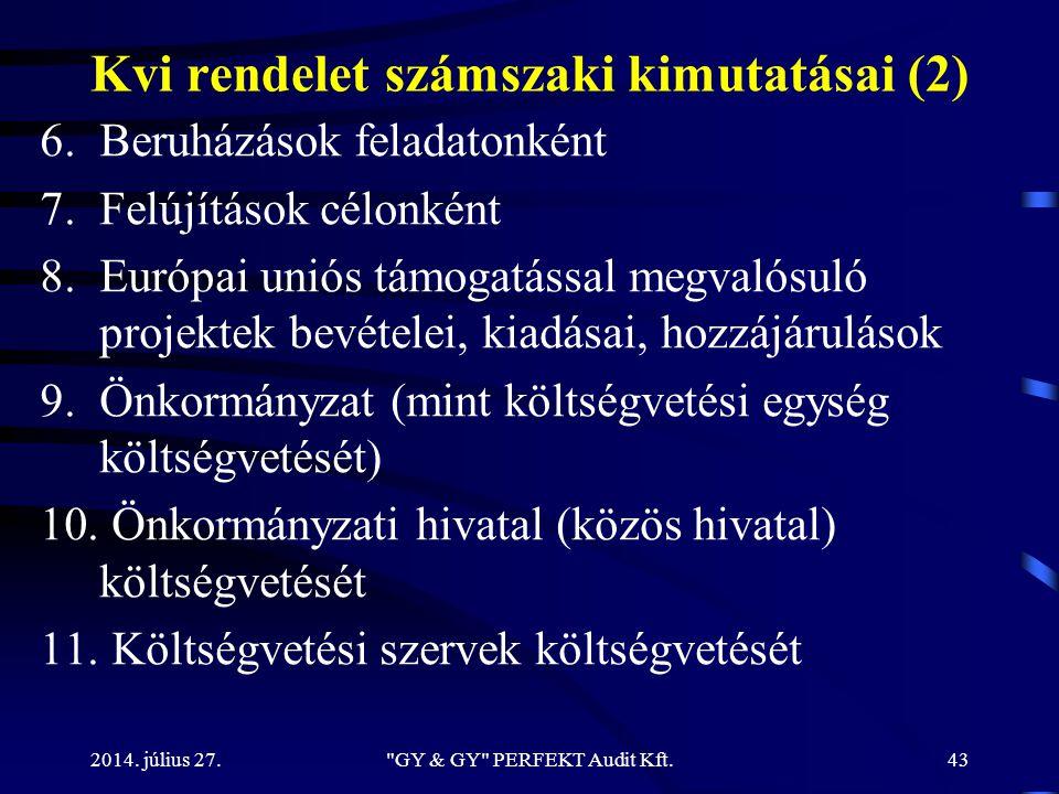 Kvi rendelet számszaki kimutatásai (2) 6.Beruházások feladatonként 7.Felújítások célonként 8.Európai uniós támogatással megvalósuló projektek bevétele