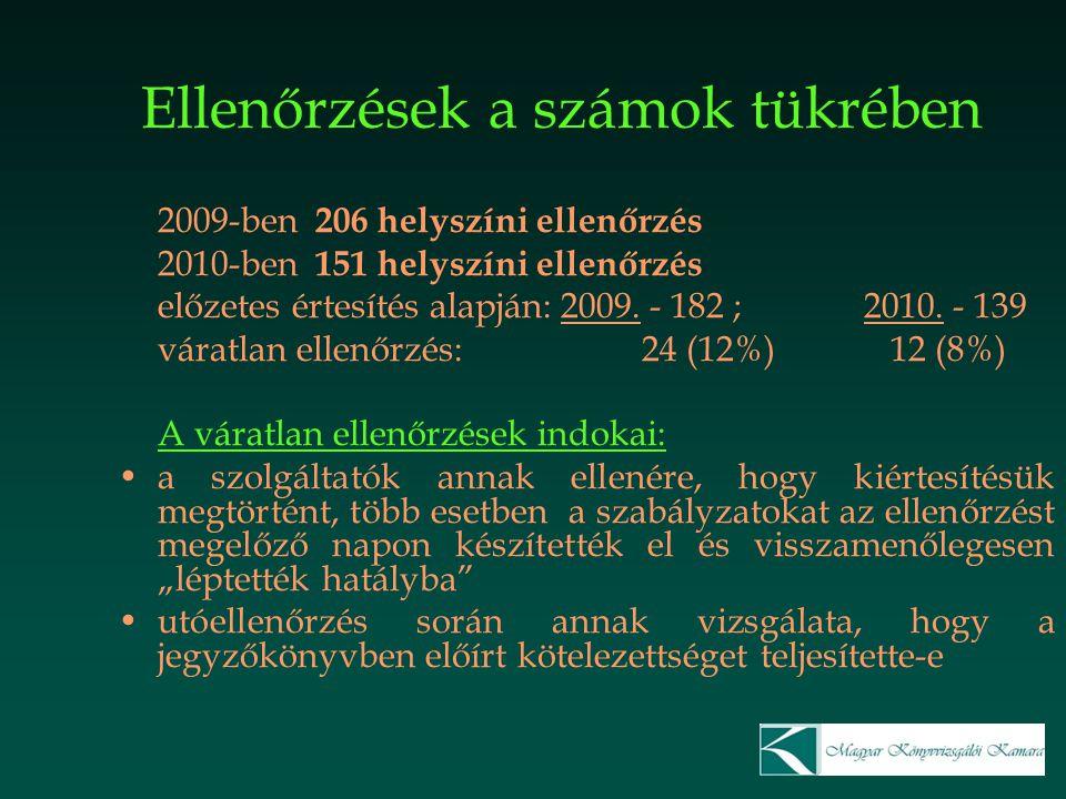 Ellenőrzések a számok tükrében 2009-ben 206 helyszíni ellenőrzés 2010-ben 151 helyszíni ellenőrzés előzetes értesítés alapján: 2009. - 182 ; 2010. - 1