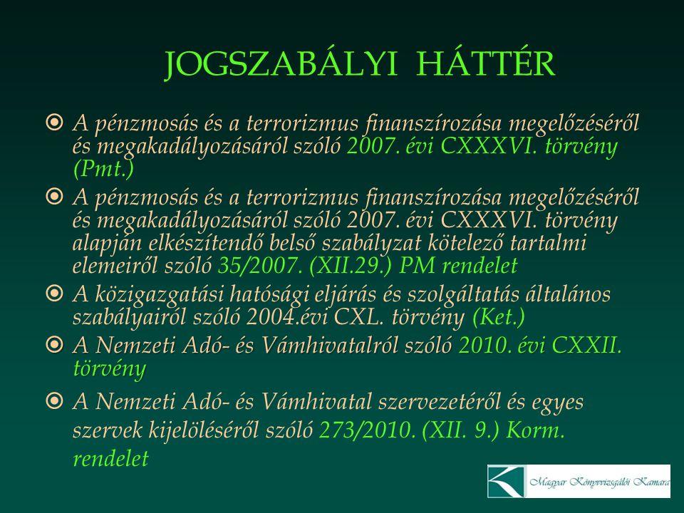 JOGSZABÁLYI HÁTTÉR  A pénzmosás és a terrorizmus finanszírozása megelőzéséről és megakadályozásáról szóló 2007. évi CXXXVI. törvény (Pmt.)  A pénzmo