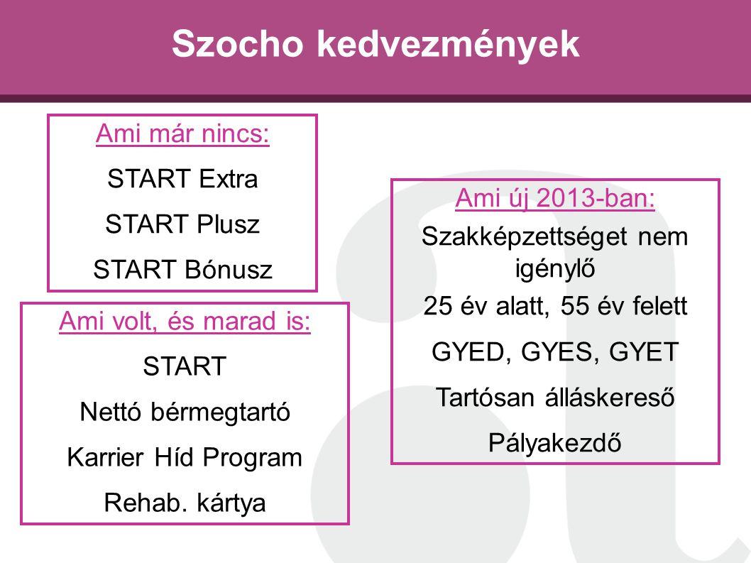 Szocho kedvezmények Ami már nincs: START Extra START Plusz START Bónusz Ami volt, és marad is: START Nettó bérmegtartó Karrier Híd Program Rehab. kárt
